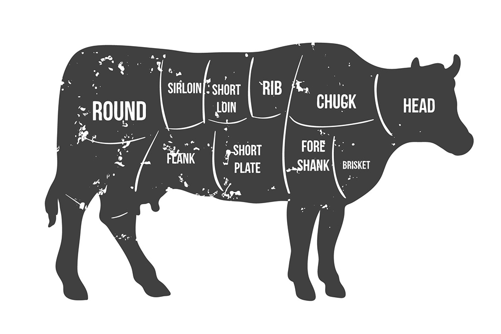 20 Cuts Of Restaurant And Butcher Shop Beef And How They Differ